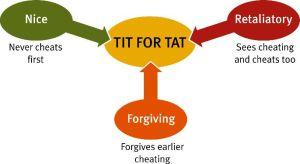 9_07-tit_for_tat